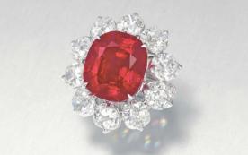 Learn About Ruby Gemstone